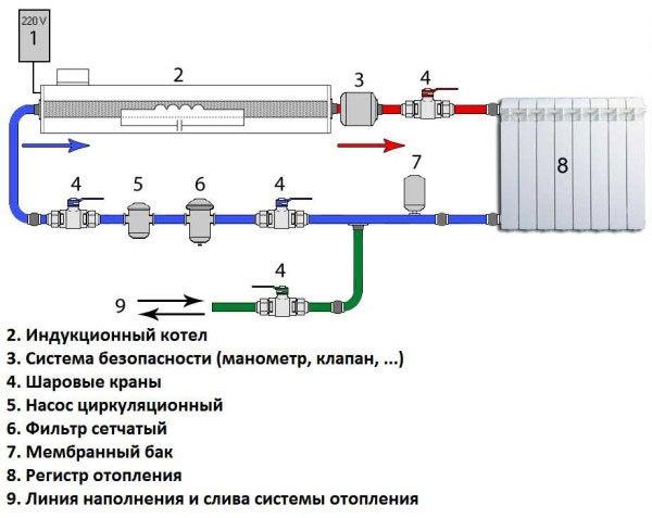 Индукционный котел отопления. 727.jpeg