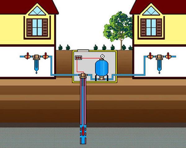 Автономное водоснабжение загородного дома. 753.jpeg