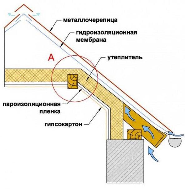 Утепление крыши изнутри. 771.jpeg