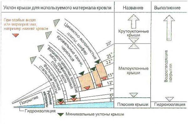 http://www.catalog65.ru/image/article/7/7/6/776.jpeg