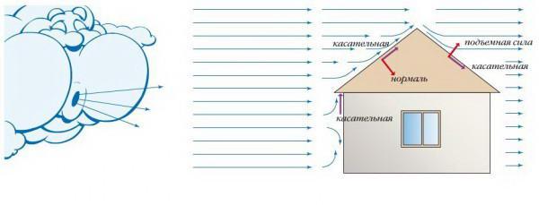Расчет конька и площади двухскатной крыши. 781.jpeg