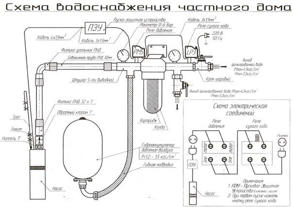 Cхема водопровода в частном доме. 787.jpeg