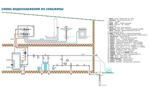 Cхема водопровода в частном доме. 789.jpeg
