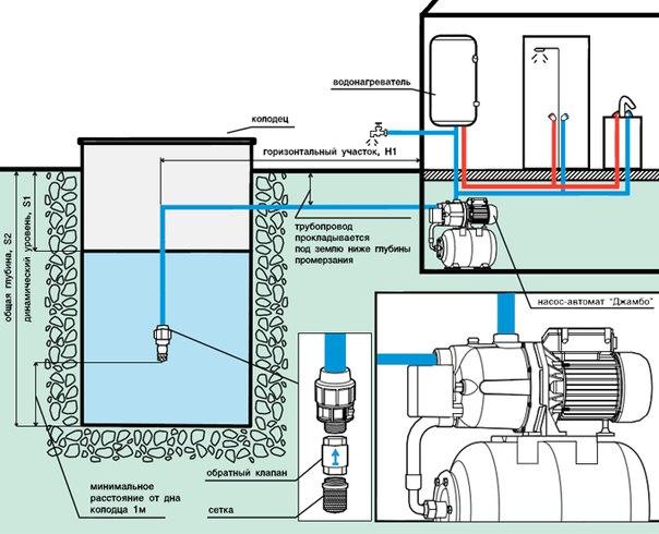 Cхема водопровода в частном доме. 790.jpeg