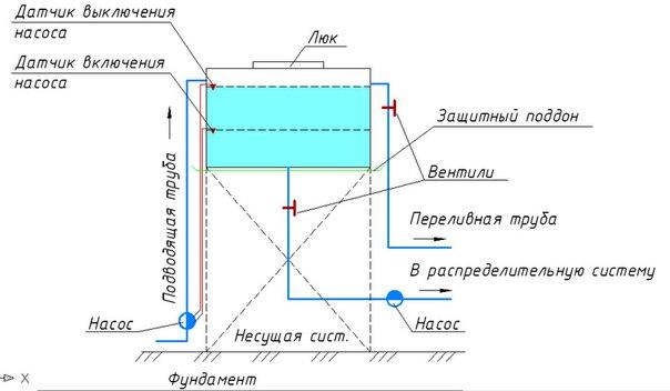 Cхема водопровода в частном доме. 791.jpeg