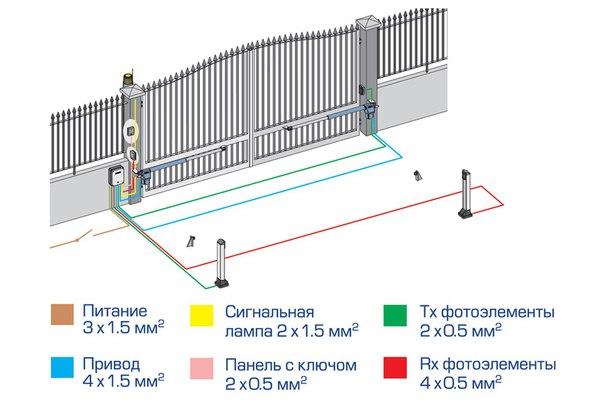 Распашные ворота своими руками. 824.jpeg