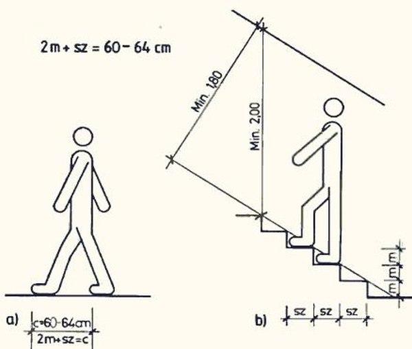 Расчет ступеней лестницы. 835.jpeg