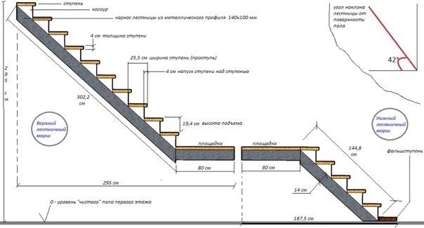 Расчет ступеней лестницы. 837.jpeg