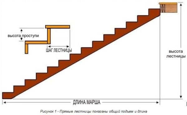 Расчет ступеней лестницы. 839.jpeg