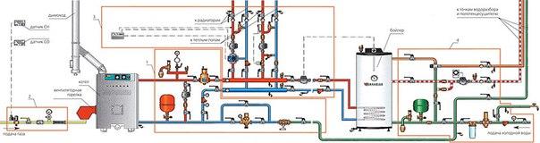 Обвязка котла в системе отопления. 847.jpeg