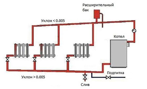 Обвязка котла в системе отопления. 850.jpeg