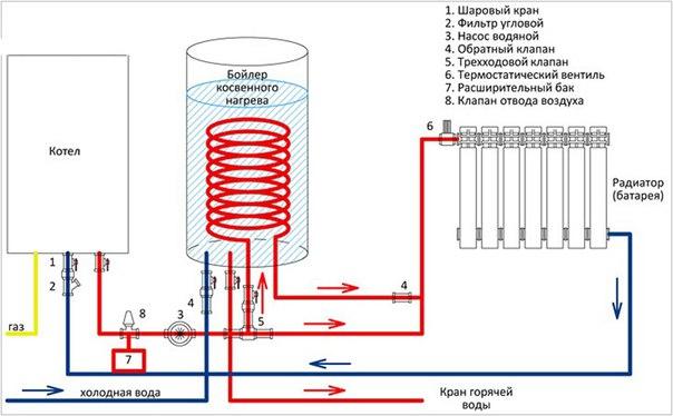 Обвязка котла в системе отопления. 851.jpeg