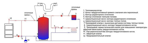 Обвязка котла в системе отопления. 852.jpeg