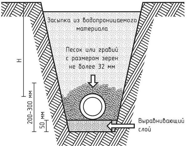 http://www.catalog65.ru/image/article/8/5/4/854.jpeg