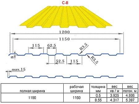 Расчет профнастил на крышу. 881.jpeg