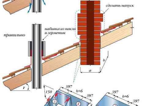 Гидроизоляция трубы на крыше. 933.jpeg