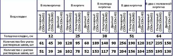 Расчет количества кирпича. 957.jpeg
