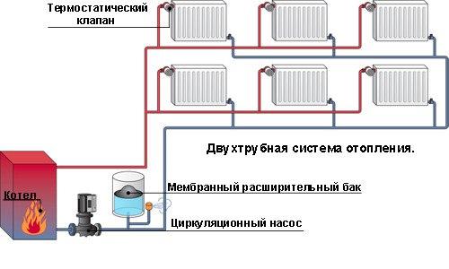 Двухтрубная система отопления. 975.jpeg