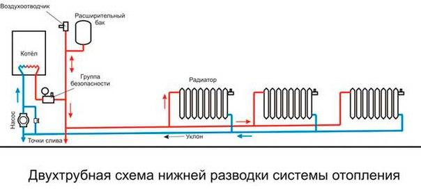 Двухтрубная система отопления. 977.jpeg