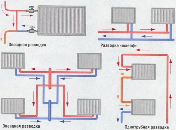Двухтрубная система отопления. 979.jpeg