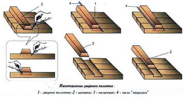 Как сделать деревянную дверь. 989.jpeg